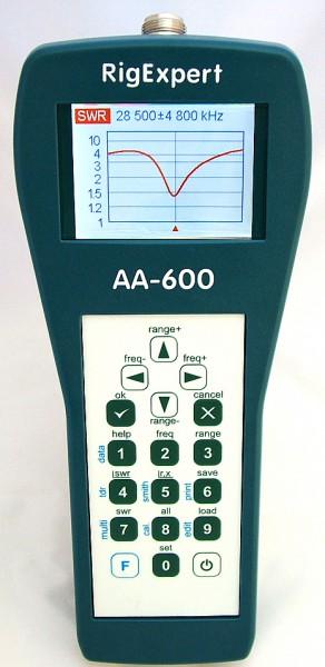 AA-600 RigExpert