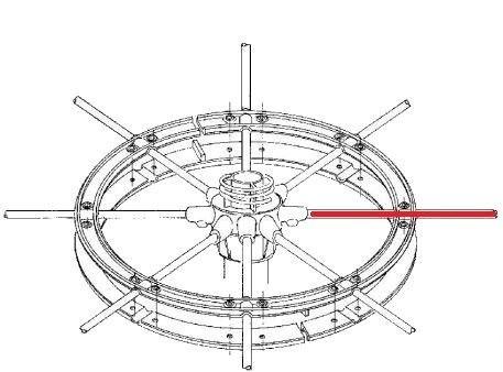 Radial Ersatzteil Sirio